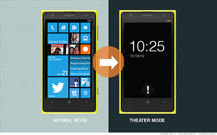 Microsoft Patents A Theater Mode For Smartphones